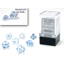 Borealis Mini-Polyhedral Icicle/light blue Luminary 7-Die...